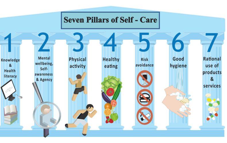 the-7-Pillars-self-care